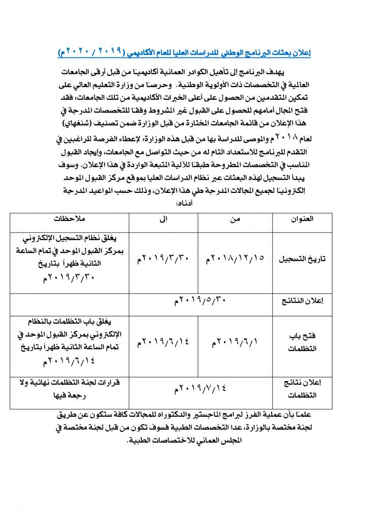 2019-2020إعلان بعثات البرنامج الوطني للدراسات العليا للعام الأكاديمي_Page_01